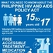 Everything to Know About the HIV and AIDS Policy Act