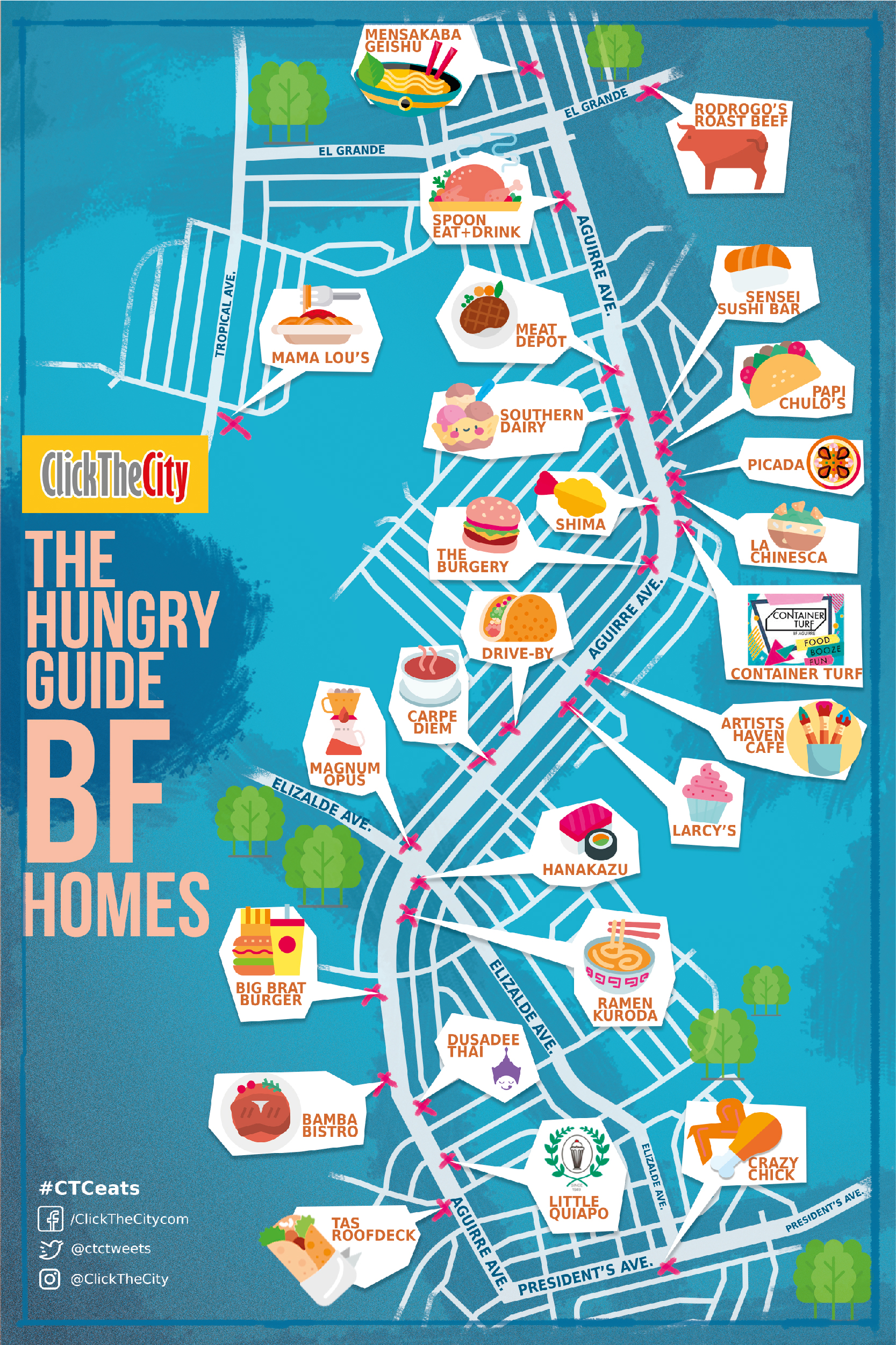 The Hungry Guide Click The City BF Homes Paranaque