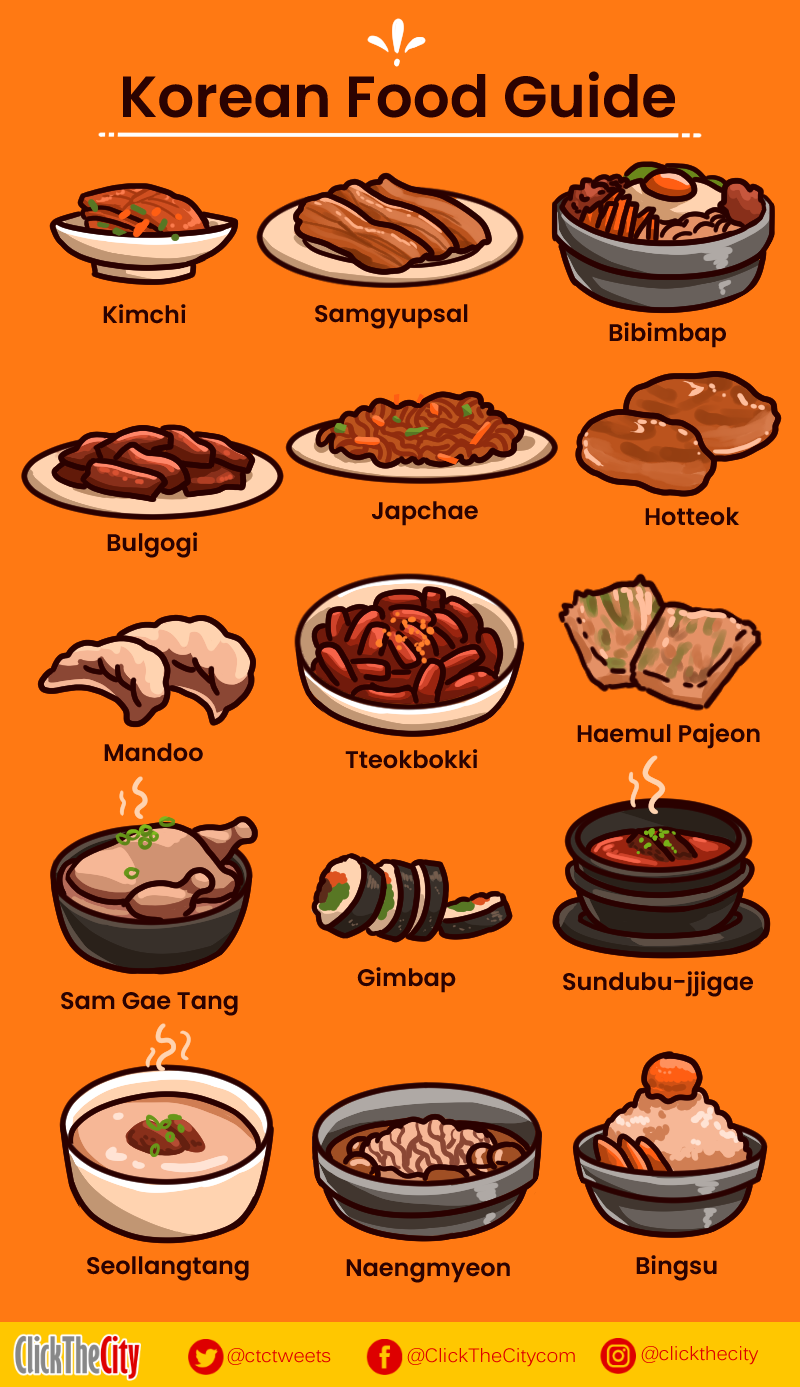 Popular Korean Dishes Guide ClickTheCity Metro Manila