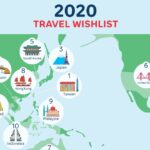 Agoda Travel Wishlist