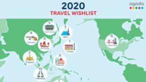 Agoda Travel Wishlist
