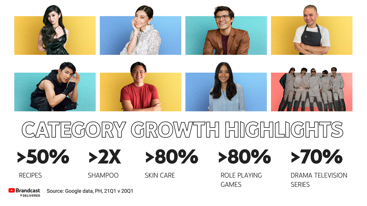 Read more about the article YouTube Reaches Over 45 Million Adult Viewers in the Philippines